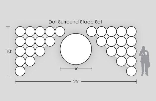 Quick sets dot surround diagram1 Large